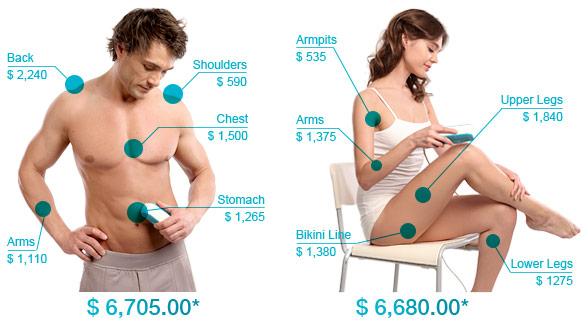 benefits_cost